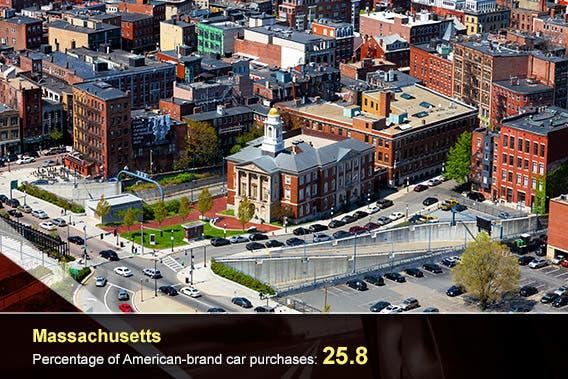 Car overlay: © donvictorio/Shutterstock.com, Massachusetts: © t cdrin/Shutterstock.com