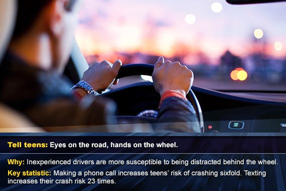 Eyes on the road © l i g h t p o e t/Shutterstock.com, overlay: © SP-Photo/Shutterstock.com
