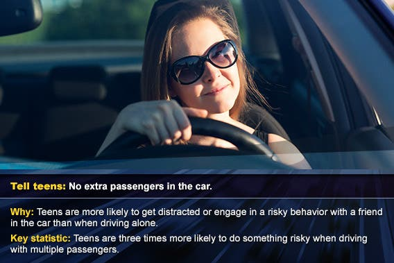 No extra passengers in the car © Len44ik/Shutterstock.com, overlay: © SP-Photo/Shutterstock.com