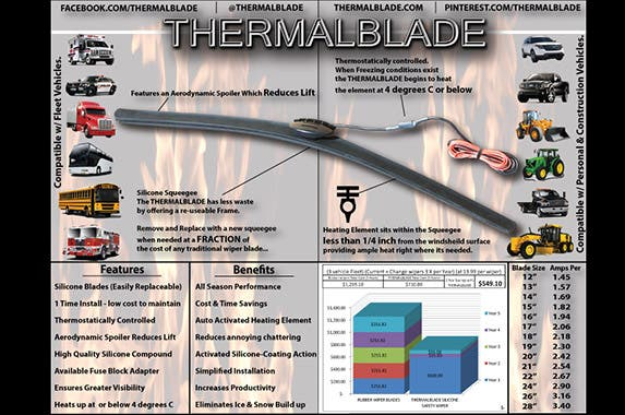 Therma Blade