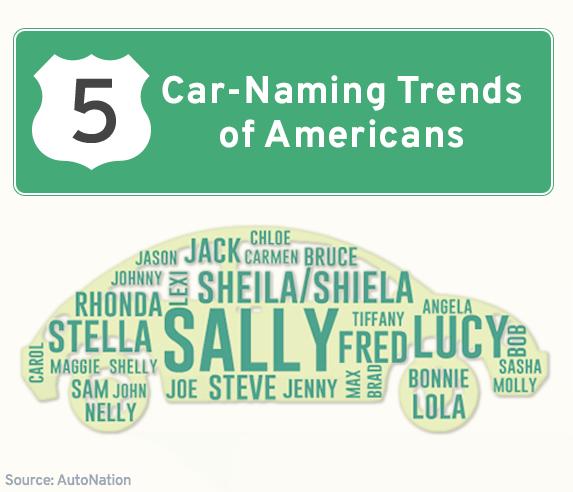 9 most popular car names