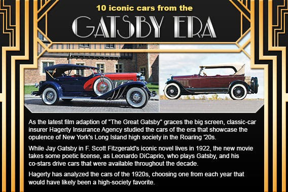 10 iconic cars from the Gatsby era