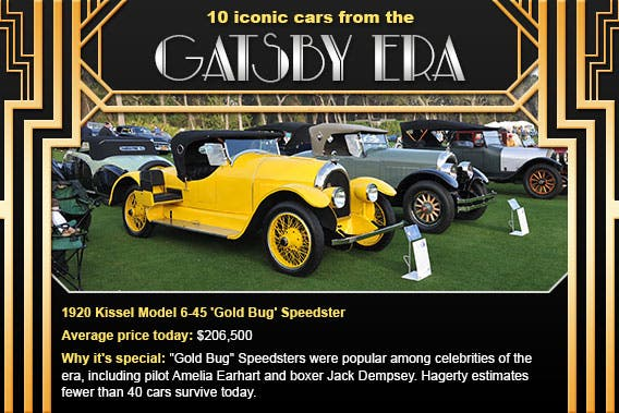 1920 Kissel Model 6-45 Gold Bug Speedster