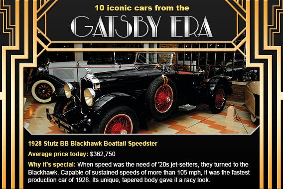 1928 Stutz BB Blackhawk Boattail Speedster