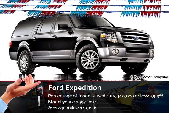 Ford Expedition | © Ford Motor Company