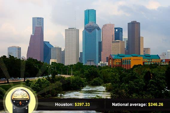 Houston, Texas: © Andrew Zarivny/Shutterstock.com, power meter: © Viktorus/Shutterstock.com