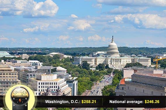 Washington, DC: © Orhan Cam/Shutterstock.com, power meter: © Viktorus/Shutterstock.com