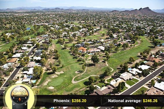 Phoenix, Arizona: © Tim Roberts Photography/Shutterstock.com, power meter: © Viktorus/Shutterstock.com