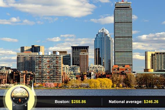Boston, Massachusetts: © SeanPavonePhoto/Shutterstock.com, power meter: © Viktorus/Shutterstock.com