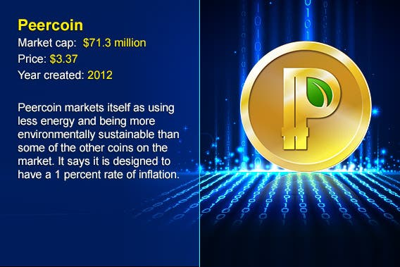 12 cryptocurrency alternatives to Bitcoin: Peercoin