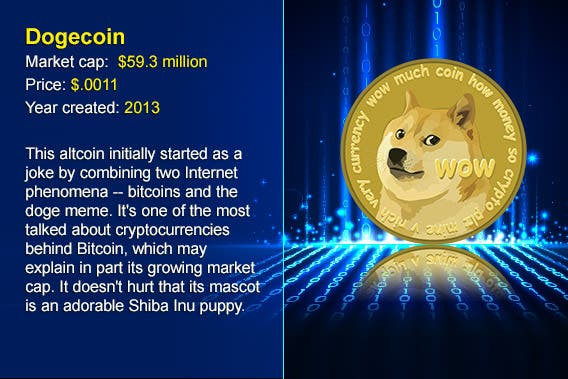 12 cryptocurrency alternatives to Bitcoin: Dogecoin