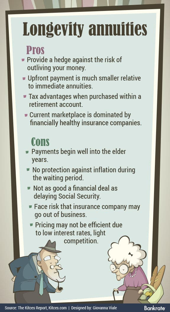 Longevity annuities, pros and cons © Doremi/Shutterstock.com