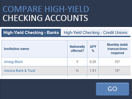 Explore 2013's high-yield checking survey
