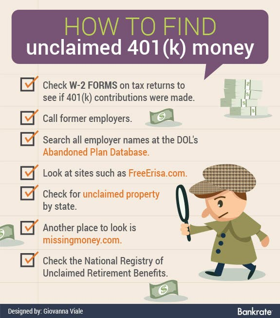 How to find unclaimed 401(k) money | Cartoon men © Happy Together/Shutterstock.com