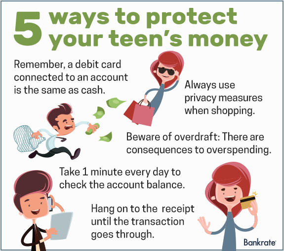 Five Tips For Helping Teens Manage >> Teen Checking Account 5 Tips To Keep In Mind Bankrate Com