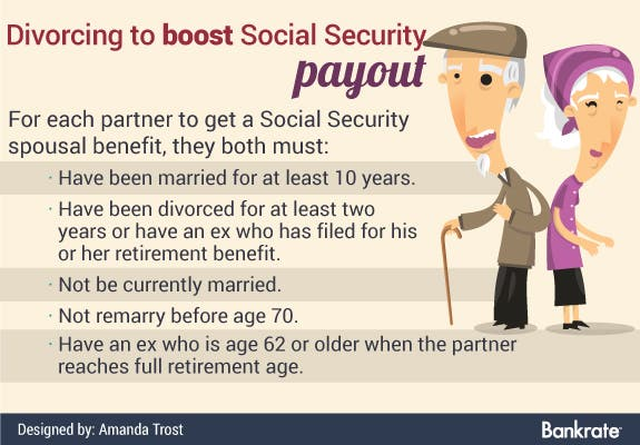 Divorcing to boost social security payout | Senior couple: © Tomacco/Shutterstock.com