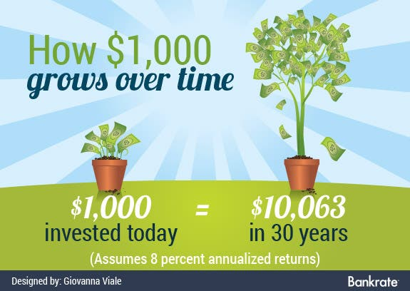 How $1000 grows over time | Money tree © sonofpromise/Shutterstock.com; Background © Valkar/Shutterstock.com