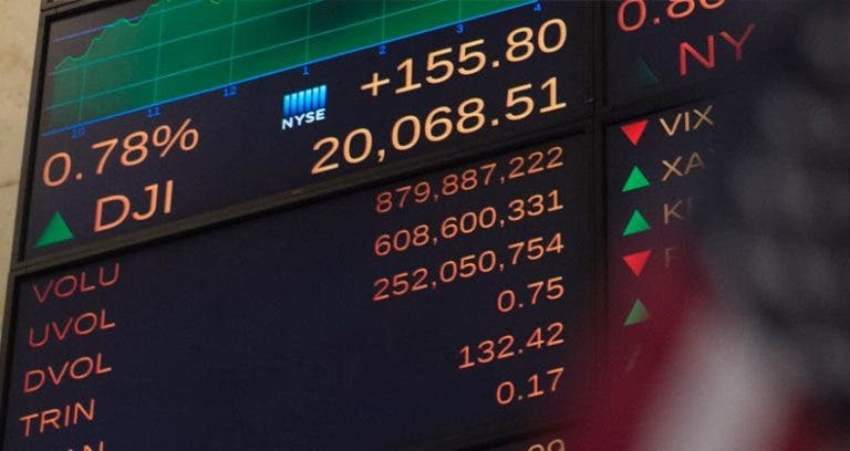 The Dow crossed 20,000. What does it mean?