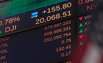 Dow Jones hits 20,000   Bankrate