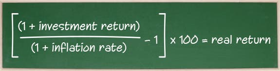 (1 + Investment return) -:- (1 + Inflation rate) - 1 x 100 = Real return