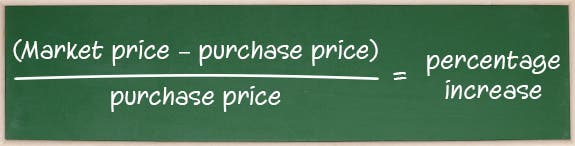 (Market price – Purchase price) ÷ Purchase price = Percentage increase
