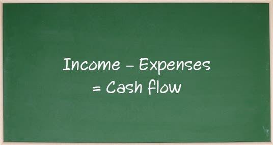 6 financial formulas to help you succeed