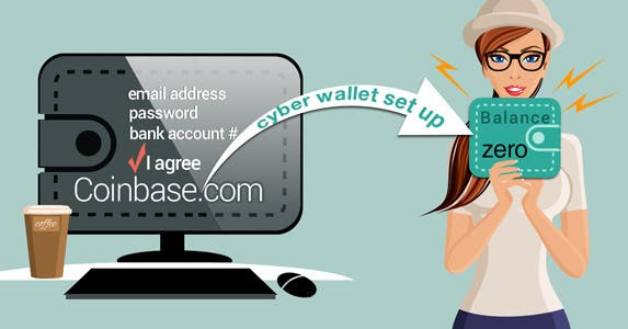 Set up a bitcoin wallet | Woman with hat: © Macrovector/Shutterstock.com