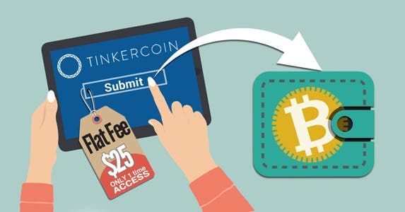 Tinker with a bitcoin purchase | Hands holding a tablet: Bloom Design/Shutterstock.com, Wallet icon: © Artco/Shutterstock.com