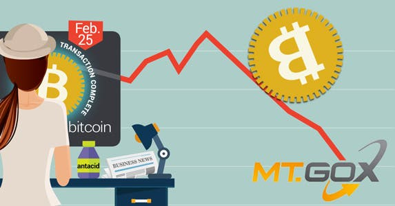 The market can be volatile | Mt Gox logo: © 360b/Shutterstock.com, Computer workspace: © Max Griboedov/Shutterstock.com, Antacid bottle: © whanwhan.ai /Shutterstock.com, Wallet icon: © Artco/Shutterstock.com, Newspaper: © Seamartini Graphics/Shutterstock.com, Market trend line: © Aleutie/Shutterstock.com