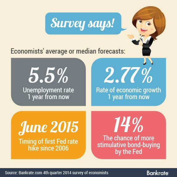 Survey says ... | Illustrated businesswoman © Ziven/Shutterstock.com