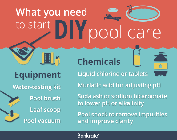 Should you DIY? © Bigstock