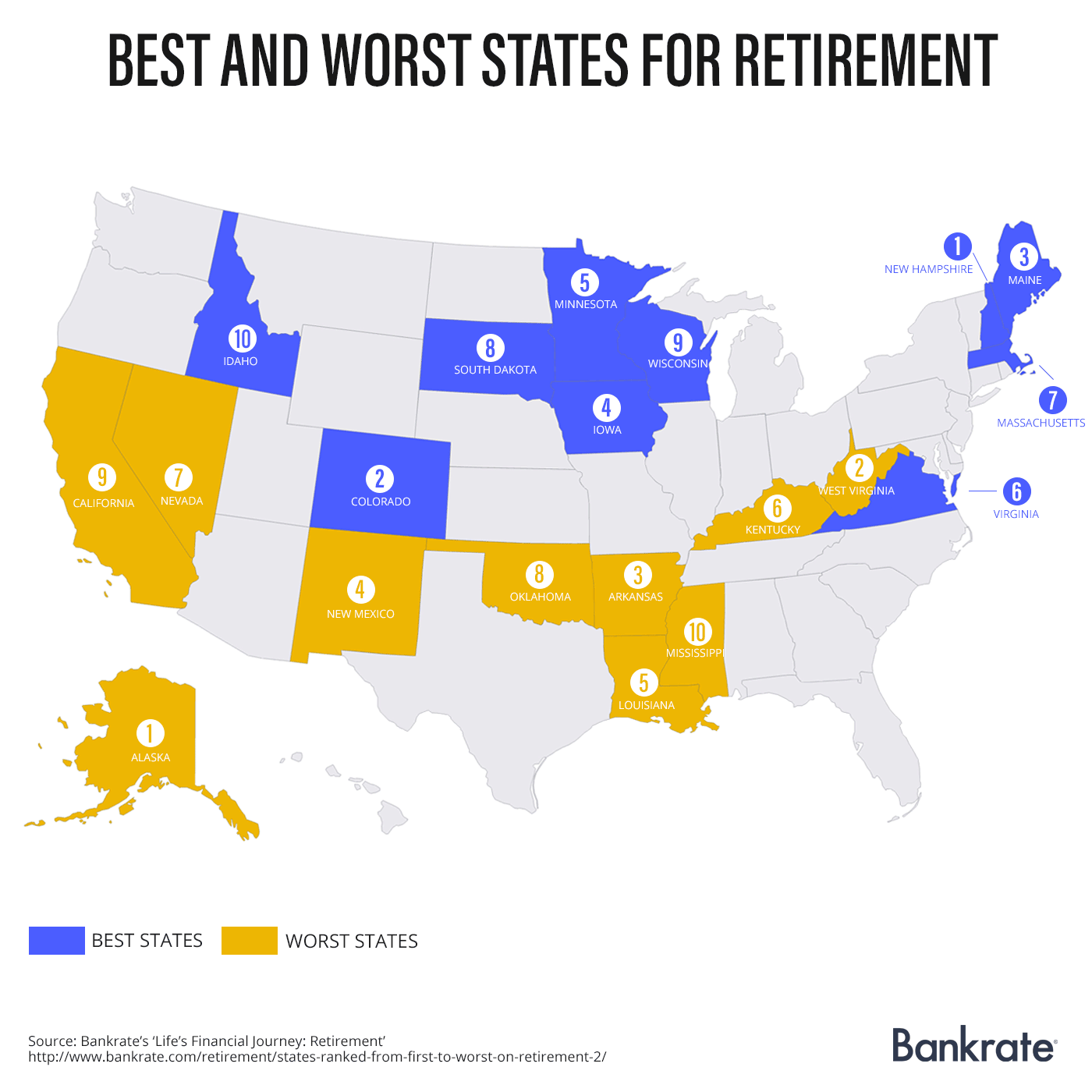 Where are the best and worst states to retire Cost of living in different states in usa
