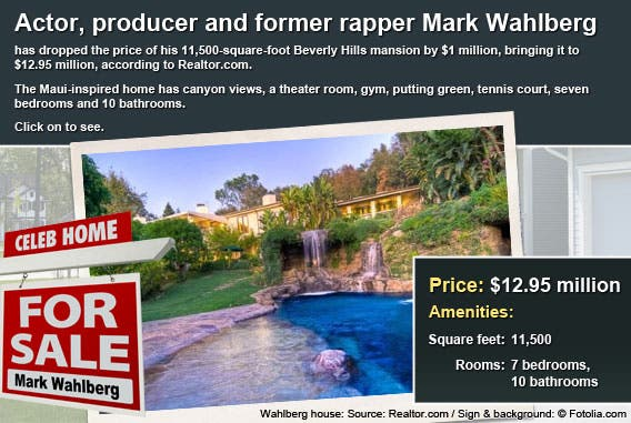 Celebrity house for sale: Mark Wahlberg