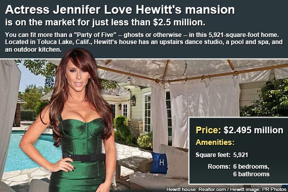 Celebrity house for sale: Jennifer Love Hewitt