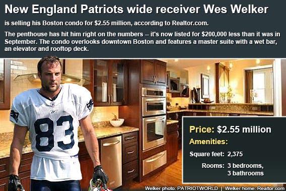 Celebrity house for sale: Wes Welker