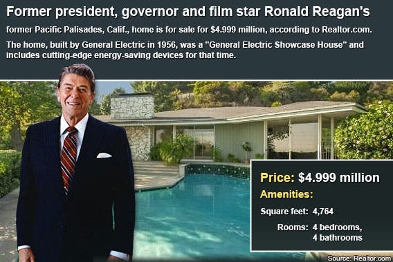 Celebrity house for sale: Ronald Reagan