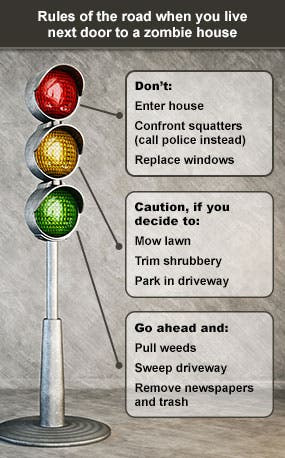 Rules of the road when you live next door to a zombie house | Stoplight: © AlexRoz/Shutterstock.com