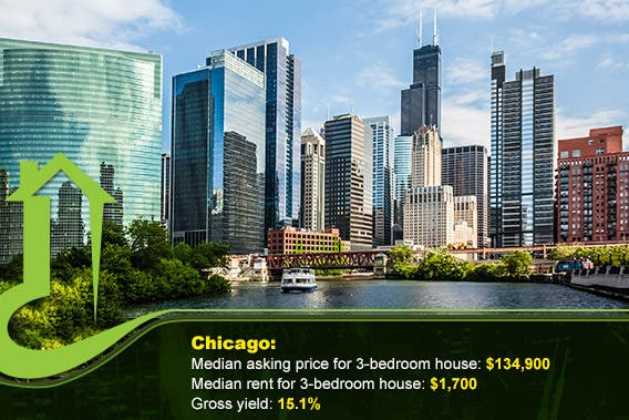 Chicago © Semmick Photo/Shutterstock.com, vector: © tachyglossus/Shutterstock.com, bottom overlay: © Sorbis/Shutterstock.com