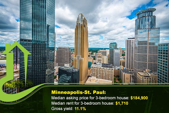 Minneapolis-St. Paul © IVY PHOTOS/Shutterstock.com, vector: © tachyglossus/Shutterstock.com, bottom overlay: © Sorbis/Shutterstock.com