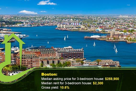 Boston © cdrinShutterstock.com, vector: © tachyglossus/Shutterstock.com, bottom overlay: © Sorbis/Shutterstock.com