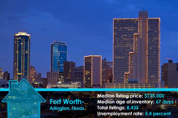 Fort Worth-Arlington, Texas | © Leena Robinson/Shutterstock.com