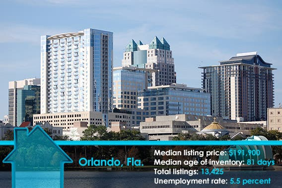 Orlando, Fla | © Laura Stone/Shutterstock.com