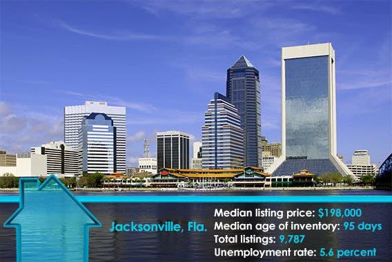 Jacksonville, Fla. | © Kellis/Shutterstock.com