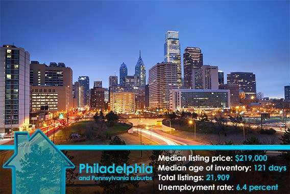 Philadelphia and suburbs in Pennsylvania | © Rudy Balasko/Shutterstock.com