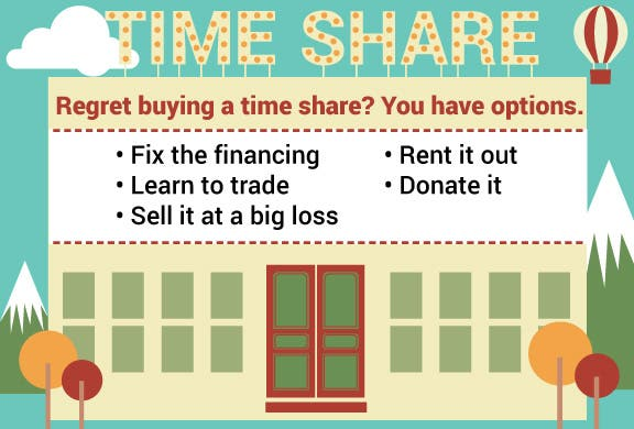 Regret buying a time share? | Illustration © lyeyee/Shutterstock.com