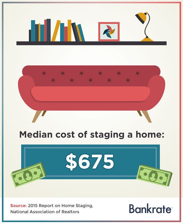 Median cost of staging a home: $675 | Dollarphotoclub/Kubko