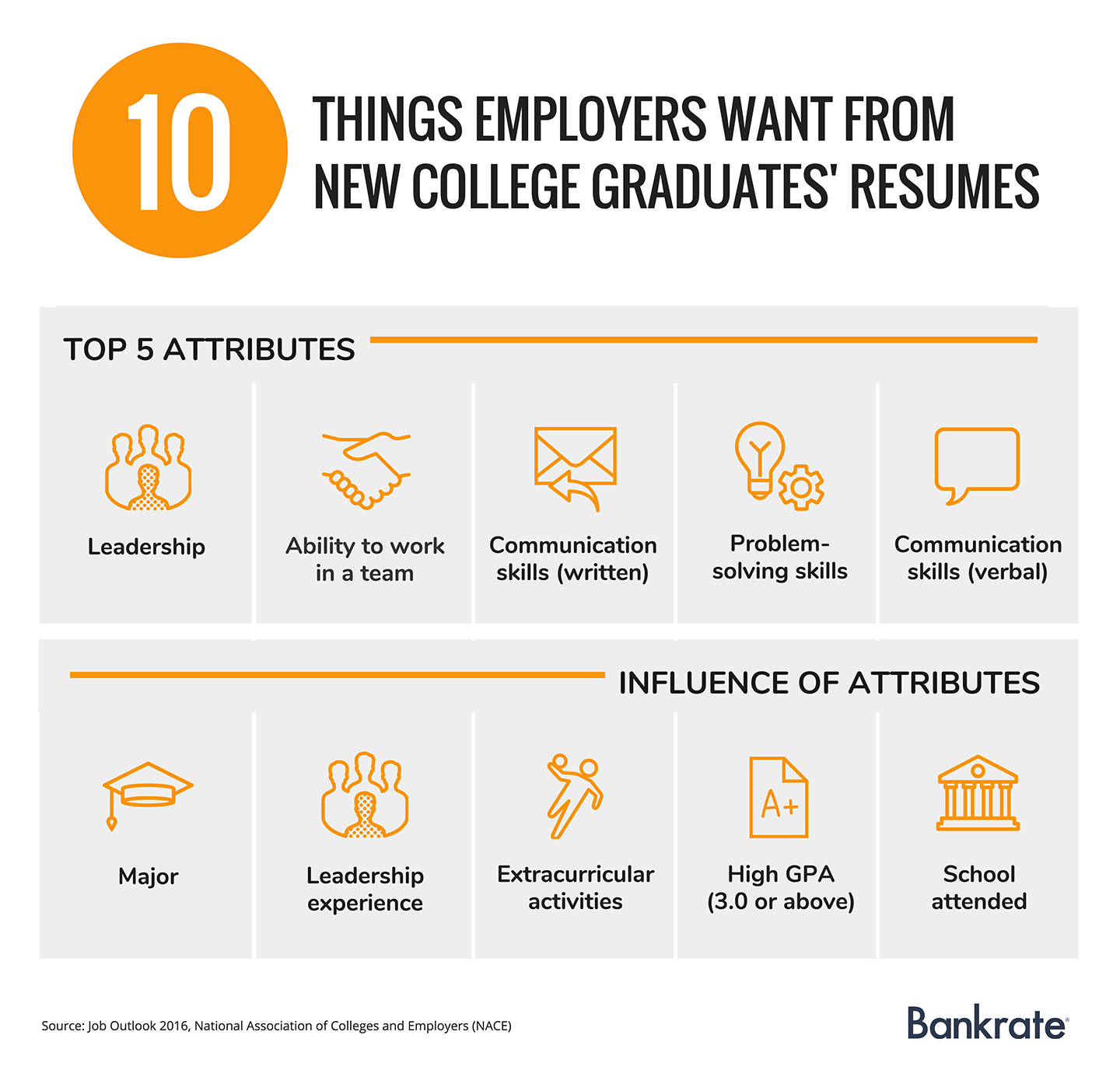 10-things-employers-want-from-new-college-grads