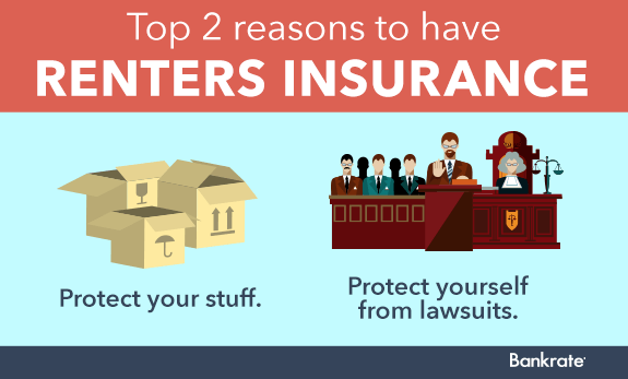 Top 2 reasons to have renters insurance © Bigstock