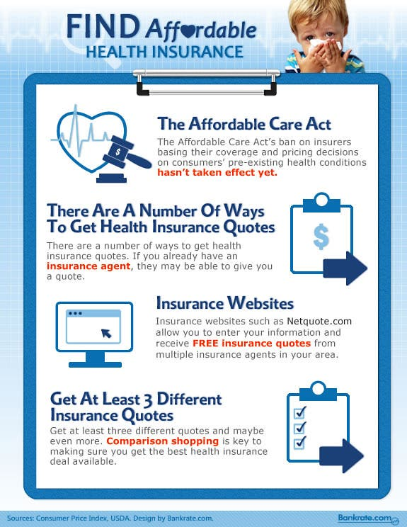 Infographic Find Affordable Health Insurance Bankrate Interesting Insurance Quotes Health