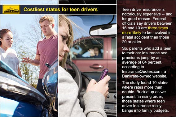 Drivers inspecting accident: © Monkey Business Images/Shutterstock.com, girl texting: © Alan Poulson Photography/Shutterstock.com, accident scene: © KellyNelson/Shutterstock.com, accident icon: © Creation/Shutterstock.com